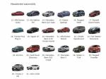 Vyberte svůj oblíbený vůz