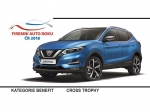 Představujeme nominované automobily: Nissan Qashqai